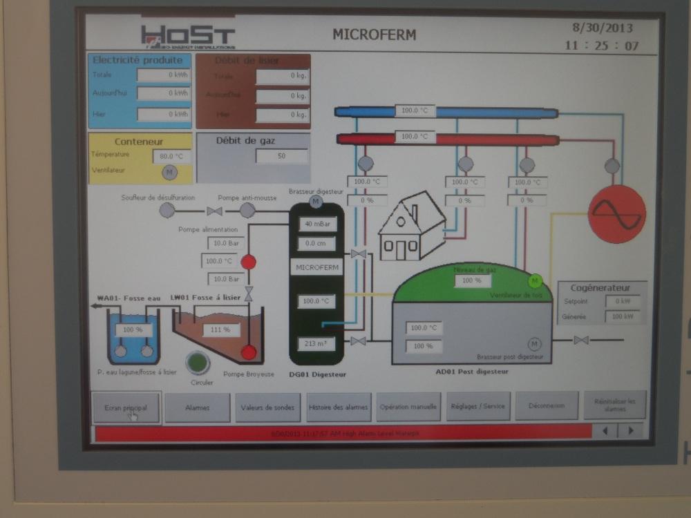 Controle paneel Microferm Frankrijk