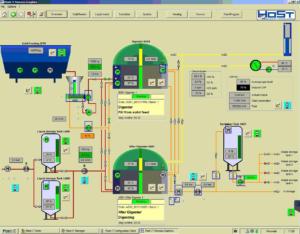 Biogas plant 600 kWe   Portlaw, Ireland   HoSt